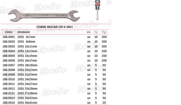 Chaves Bocas CRV 2051 18x19mm