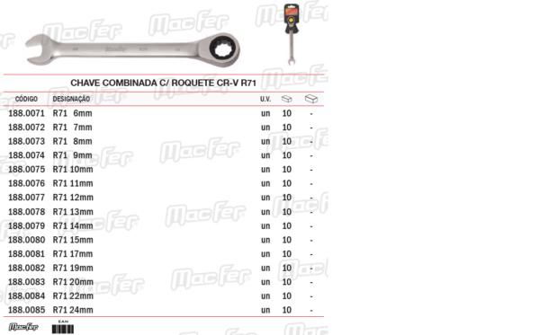 Chave Combinada Com Roquete CR V R 71 24mm
